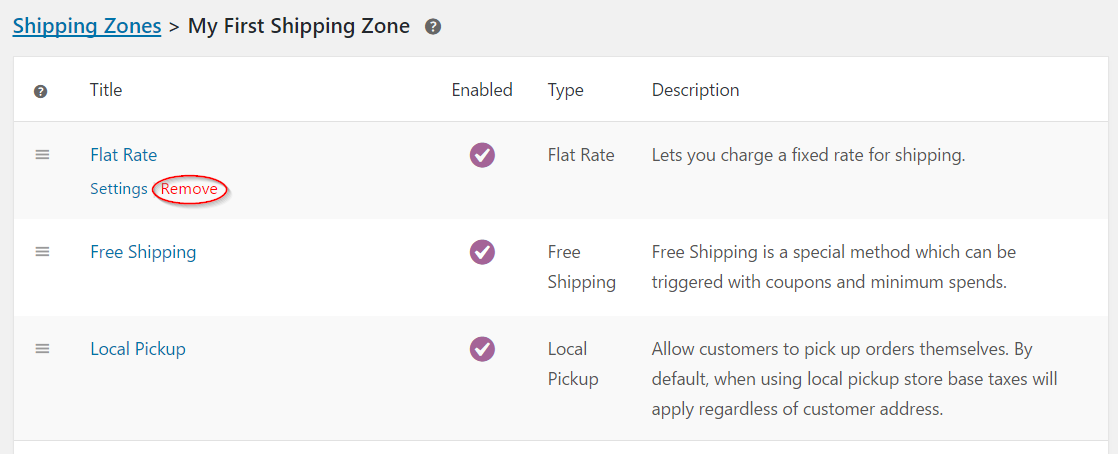 Removing shipping methods under a shipping zone