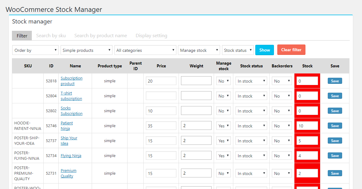 The stock manager page has information about stock status, stock quantity, etc, which you can edit