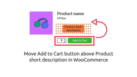 Move Add to Cart button above Product short description in WooCommerce