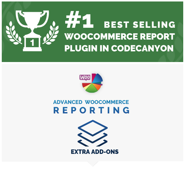 Top WooCommerce Reporting Plugins to Understand Sales Patterns