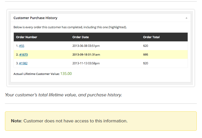 Image depicting customer history extension on WooCommerce reporting article