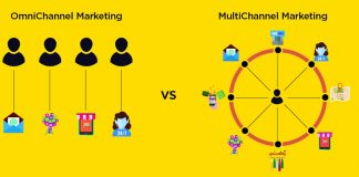 multichannel eCommerce marketing