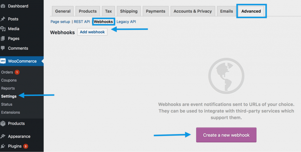 Webhook in WooCommerce