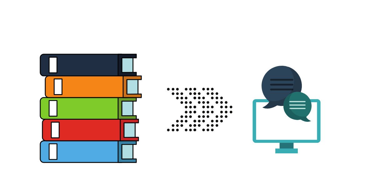 Connecting Knowledgebase to Live chat