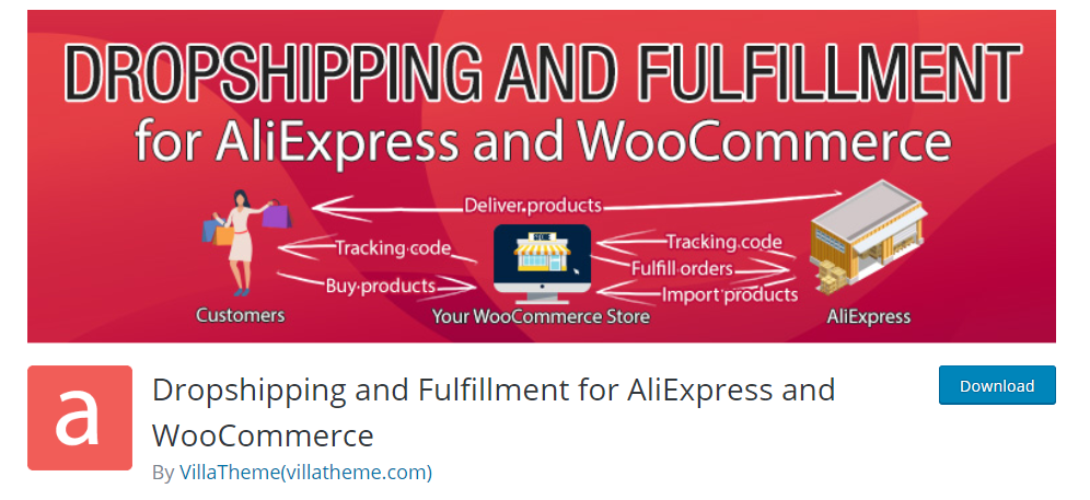 Best WooCommmerce dropshipping plugins