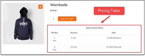 WooCommerce Tiered Pricing Table Plugins