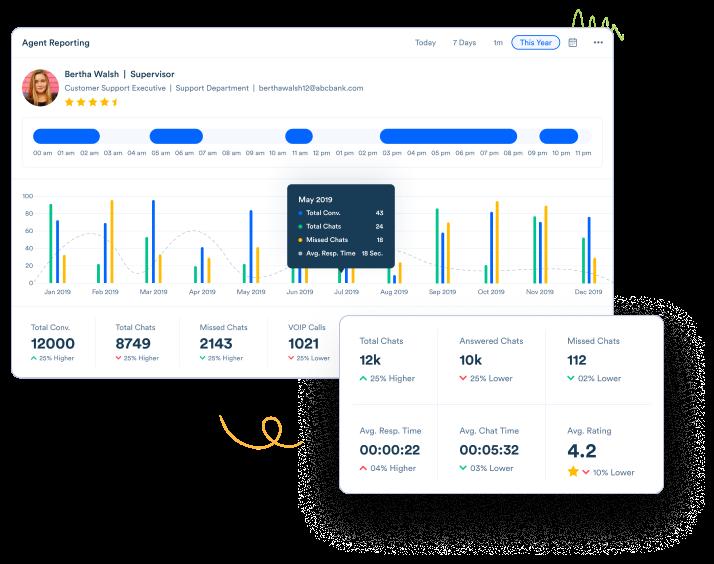 Acquire Omnichannel Customer Engagement Platform