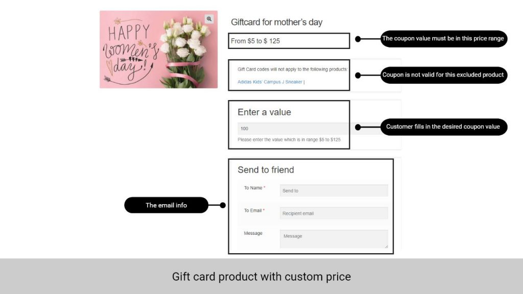 WooCommerce Gift Certificates