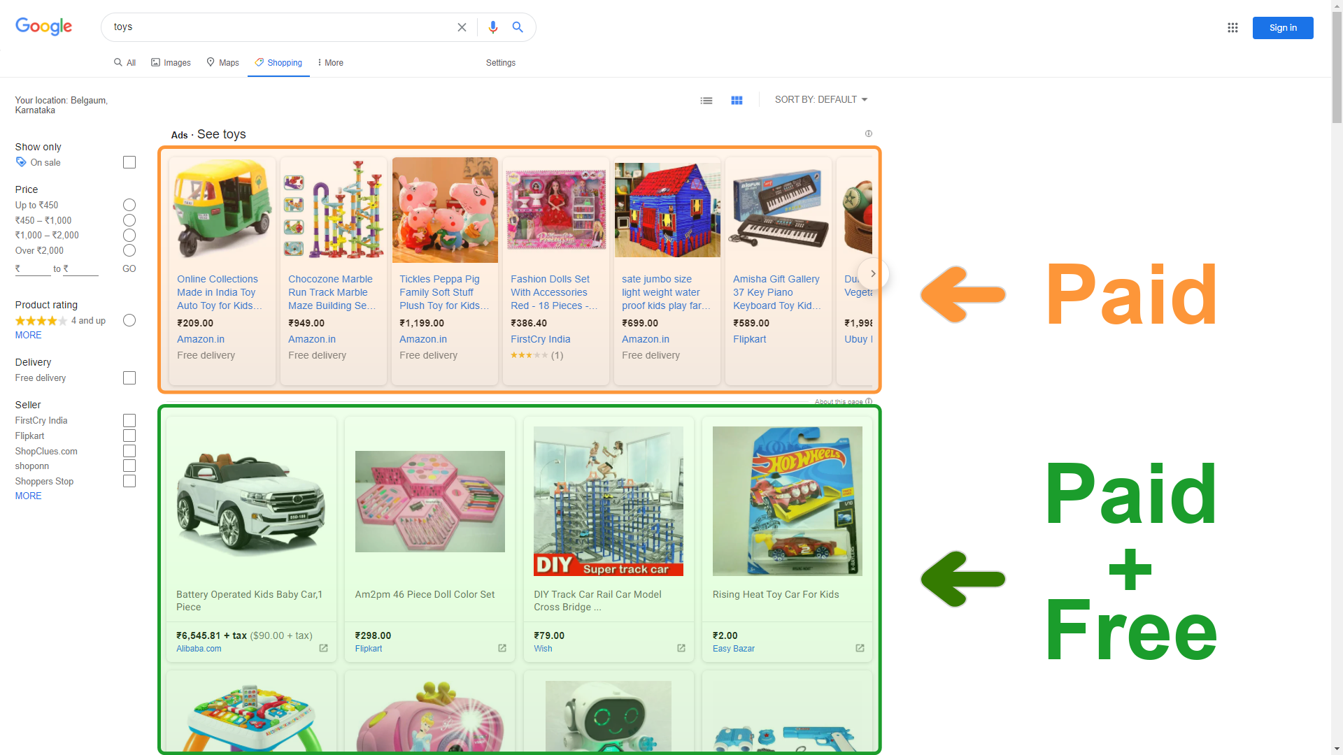 Google Shopping results paid and free listings