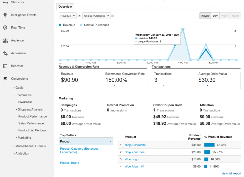 WooCommerce Reporting and Analytics Plugins