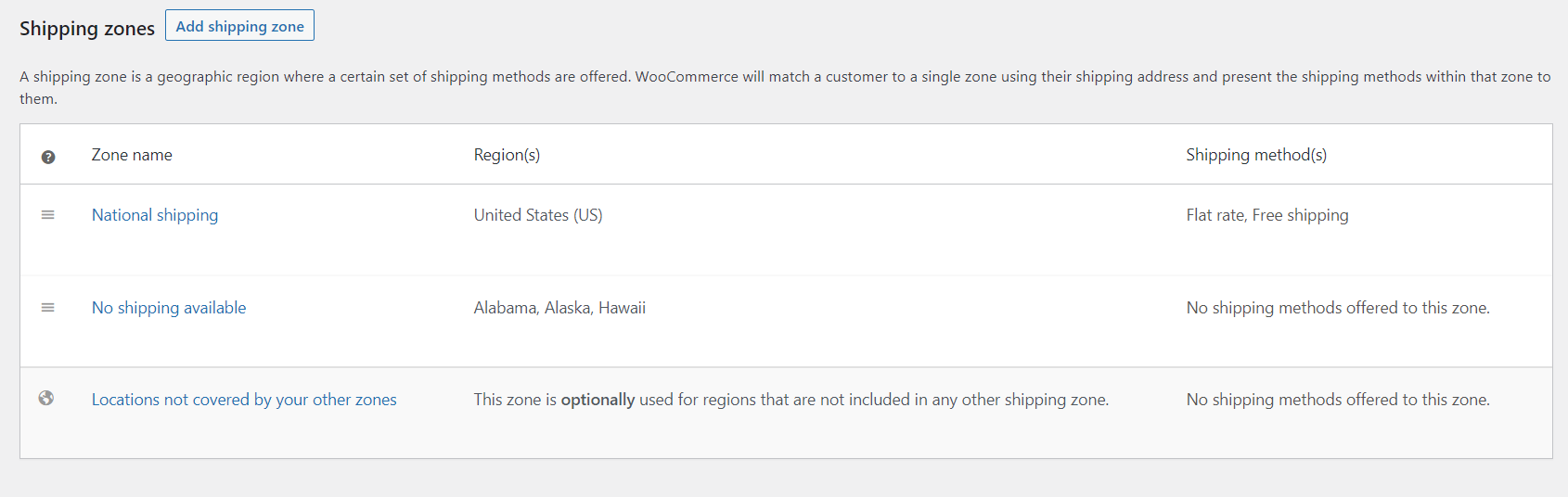 woocommerce multisite shipping