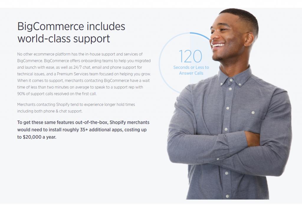 BigCommerce vs Shopify vs WooCommerce