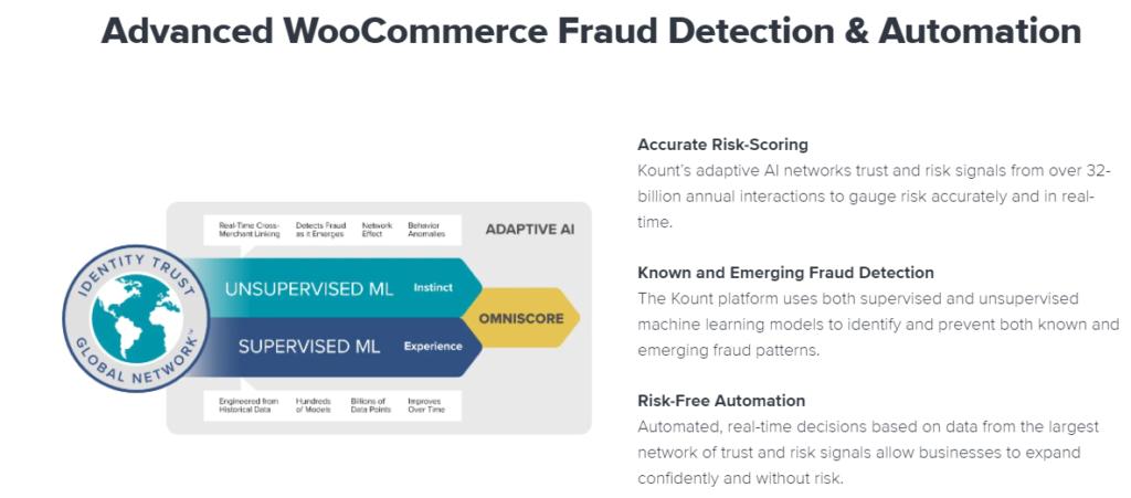 WooCommerce Fraud Detection tool - Kount